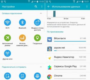 Android не включается интернет 3g/4g/LTE